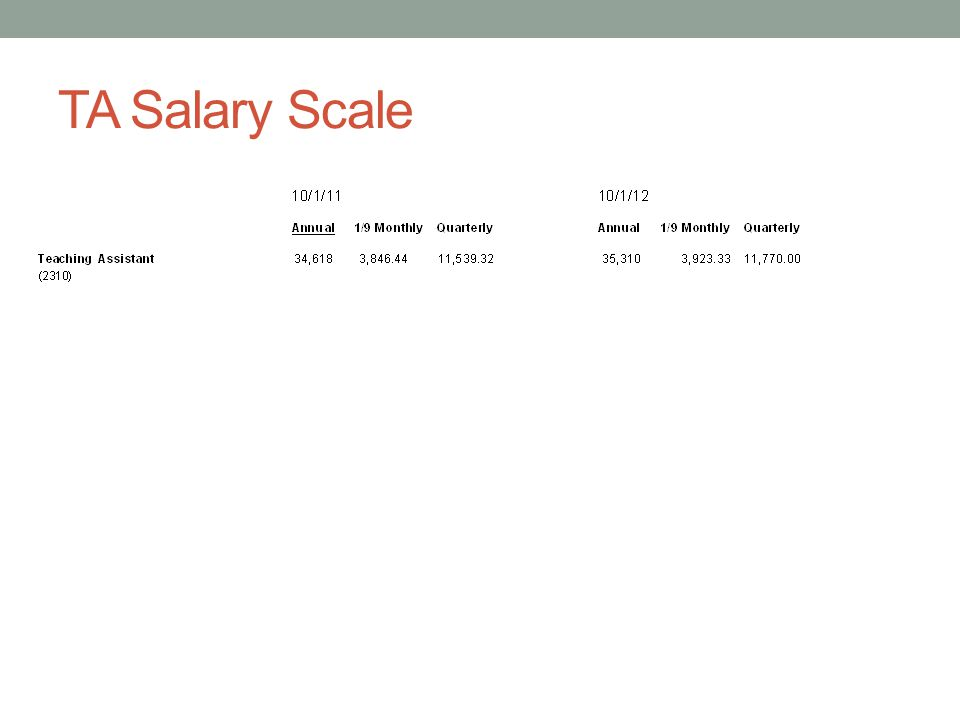 TA Salary Scale