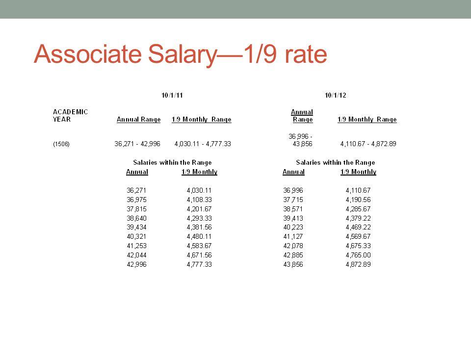 Associate Salary—1/9 rate