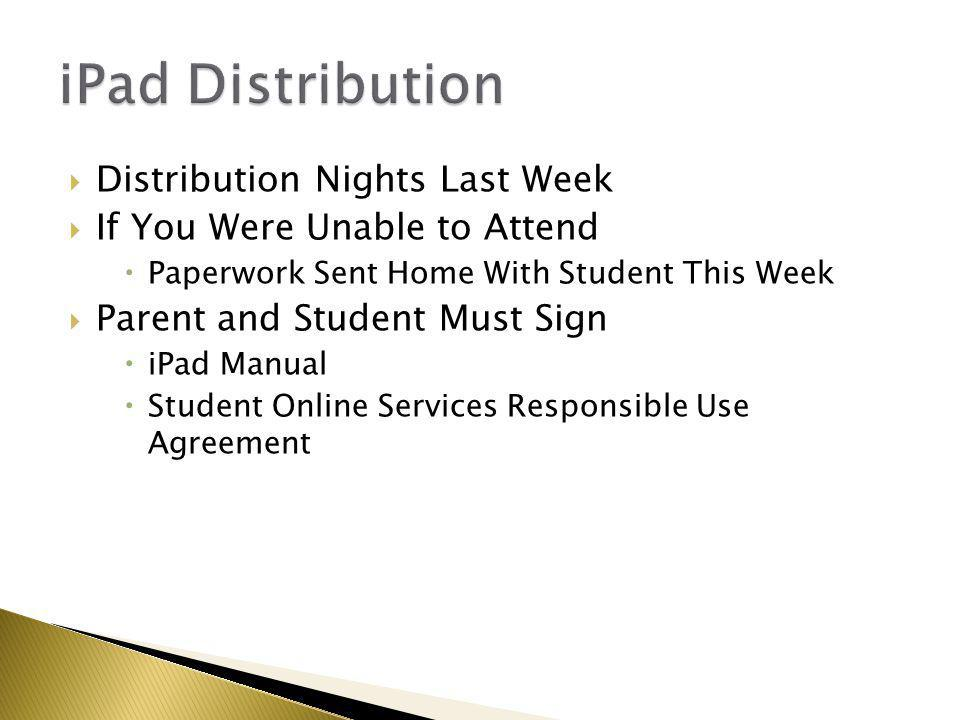  Distribution Nights Last Week  If You Were Unable to Attend  Paperwork Sent Home With Student This Week  Parent and Student Must Sign  iPad Manu