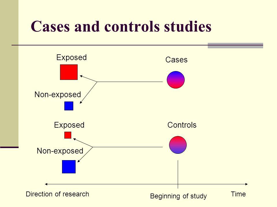 Bibliography 1.- Gordis L.Epidemiology. Phialdelphia, W.B.