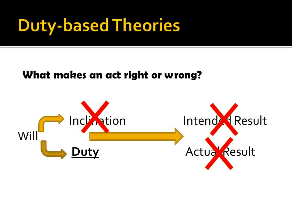 Inclination Intended Result Will Duty Actual Result What makes an act right or wrong?
