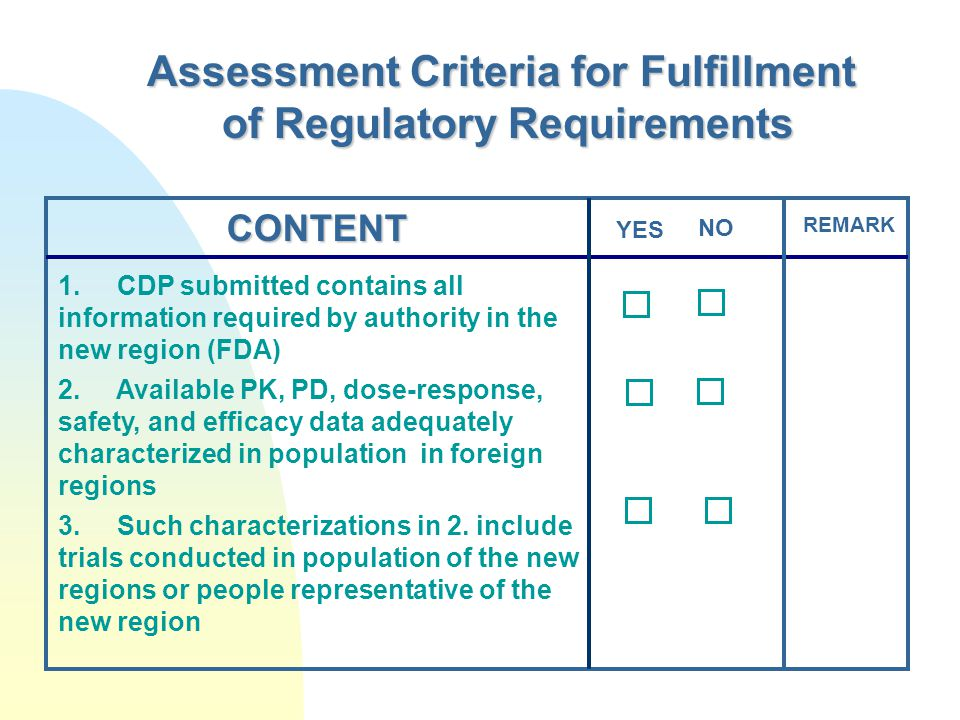CONTENT YES NO REMARK Assessment Criteria for Fulfillment of Regulatory Requirements of Regulatory Requirements 1.