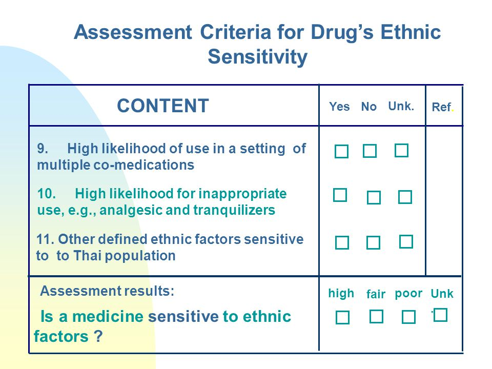 Assessment Criteria for Drug's Ethnic Sensitivity CONTENT YesNo Ref.