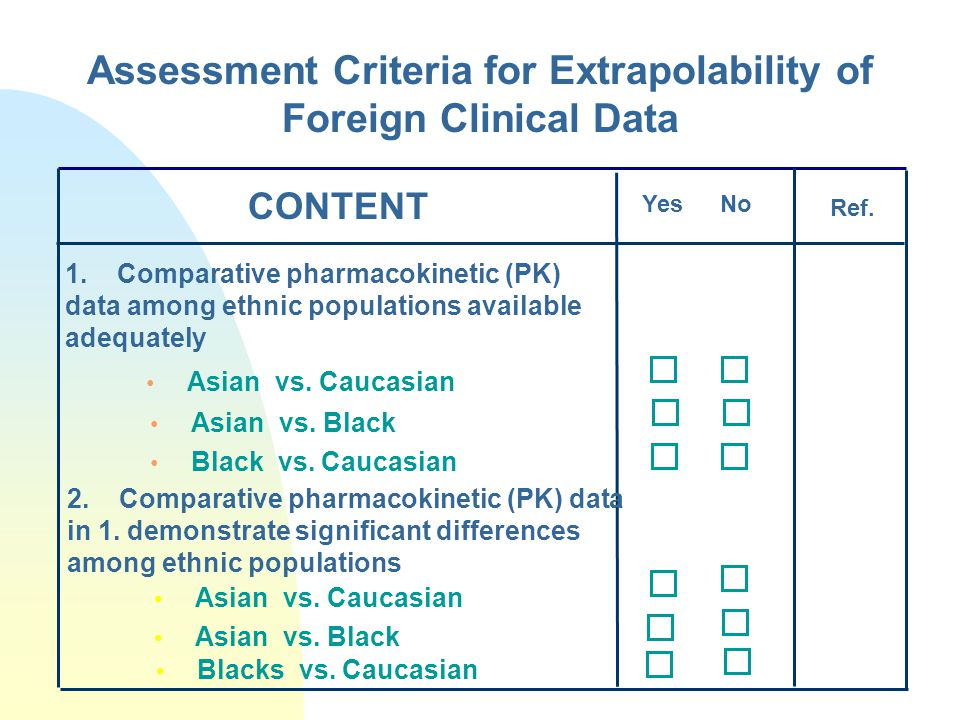 Assessment Criteria for Extrapolability of Foreign Clinical Data 1.