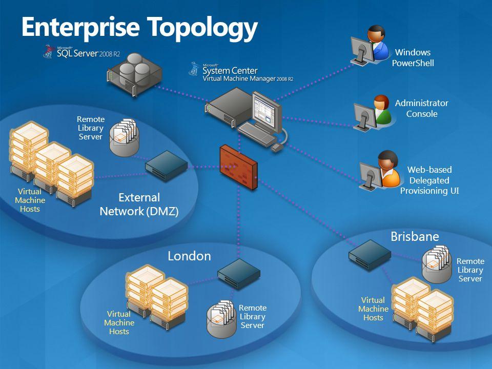 London Windows PowerShell Administrator Console Web-based Delegated Provisioning UI External Network (DMZ) Brisbane Remote Library Server Virtual Mach