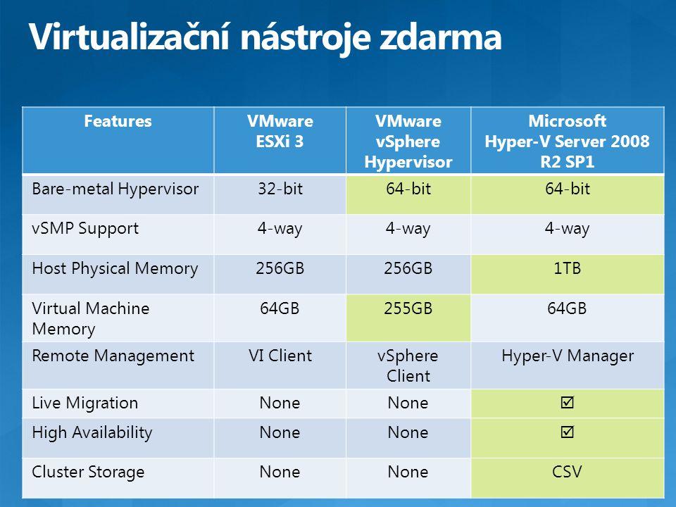 Virtualizační nástroje zdarma FeaturesVMware ESXi 3 VMware vSphere Hypervisor Microsoft Hyper-V Server 2008 R2 SP1 Bare-metal Hypervisor32-bit64-bit vSMP Support4-way Host Physical Memory256GB 1TB Virtual Machine Memory 64GB255GB64GB Remote ManagementVI ClientvSphere Client Hyper-V Manager Live MigrationNone  High AvailabilityNone  Cluster StorageNone CSV