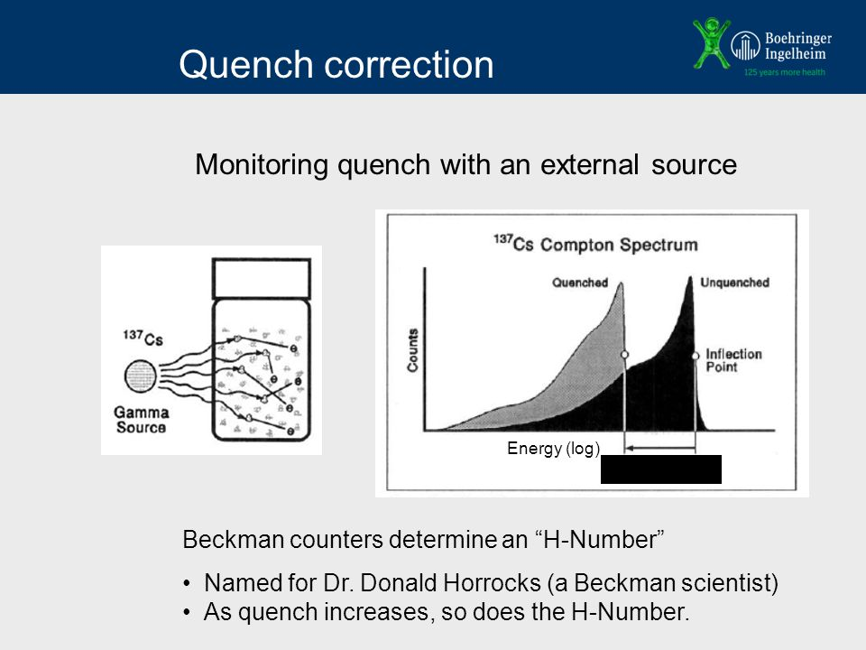 Quench correction Beckman counters determine an H-Number Named for Dr.