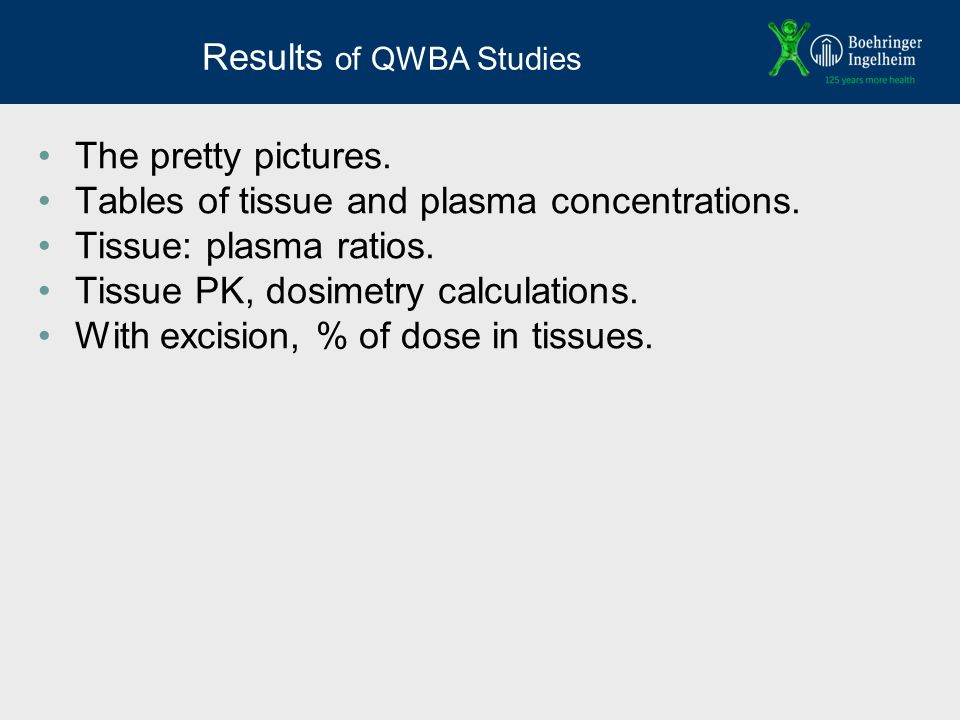 Results of QWBA Studies The pretty pictures. Tables of tissue and plasma concentrations.
