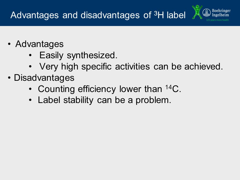Advantages and disadvantages of 3 H label Advantages Easily synthesized.