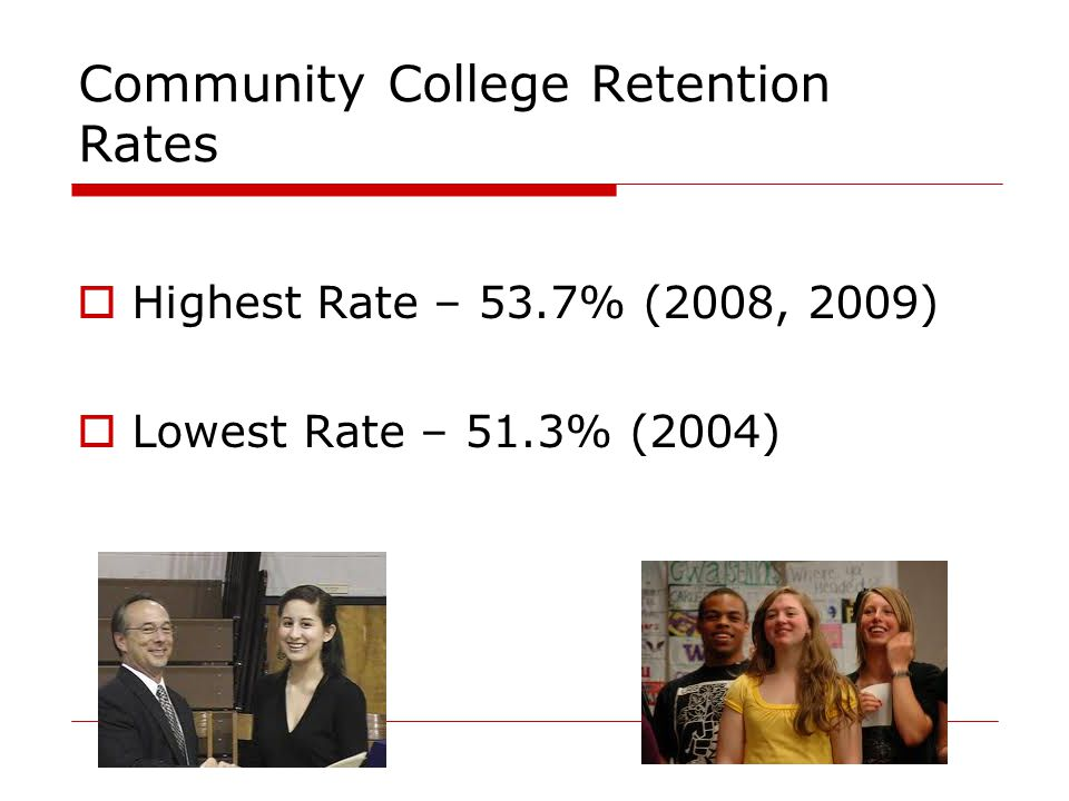 Community College Retention Rates  Highest Rate – 53.7% (2008, 2009)  Lowest Rate – 51.3% (2004)