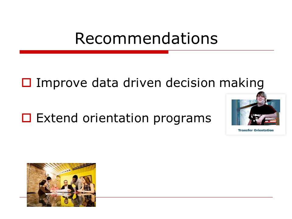 Recommendations  Improve data driven decision making  Extend orientation programs