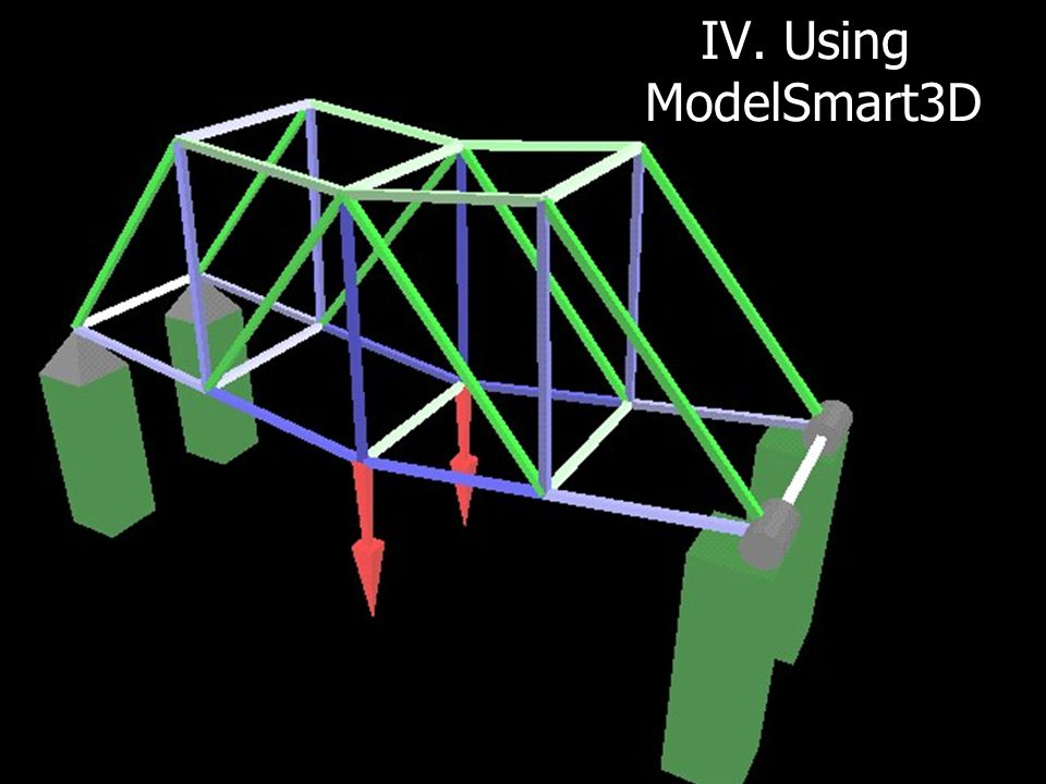 Success with ModelSmart3D - Part IV Slide No. 3 IV. Using ModelSmart3D