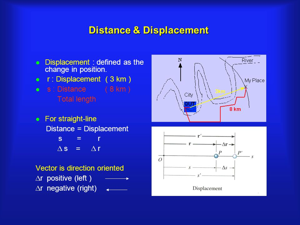 Distance & Displacement l Displacement : defined as the change in position.