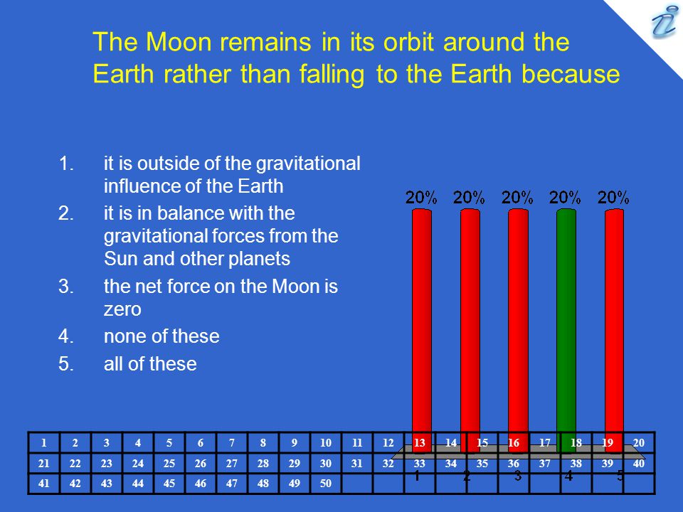 The Moon remains in its orbit around the Earth rather than falling to the Earth because 1234567891011121314151617181920 212223242526272829303132333435