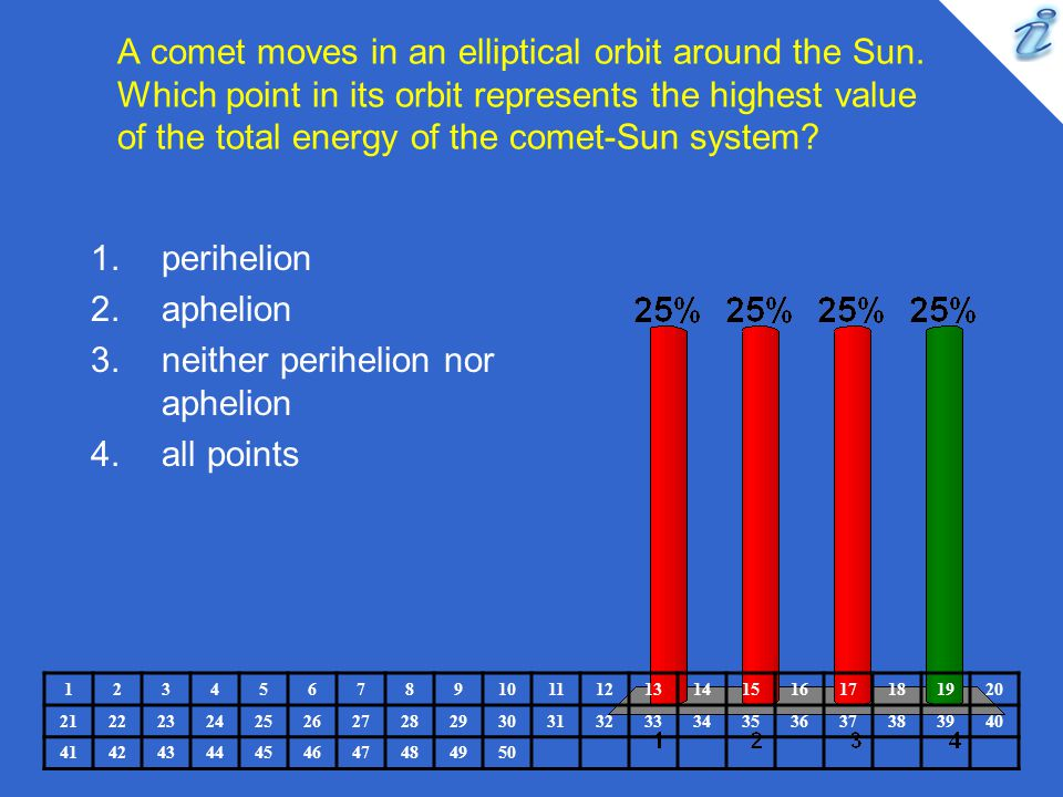 A comet moves in an elliptical orbit around the Sun. Which point in its orbit represents the highest value of the total energy of the comet-Sun system