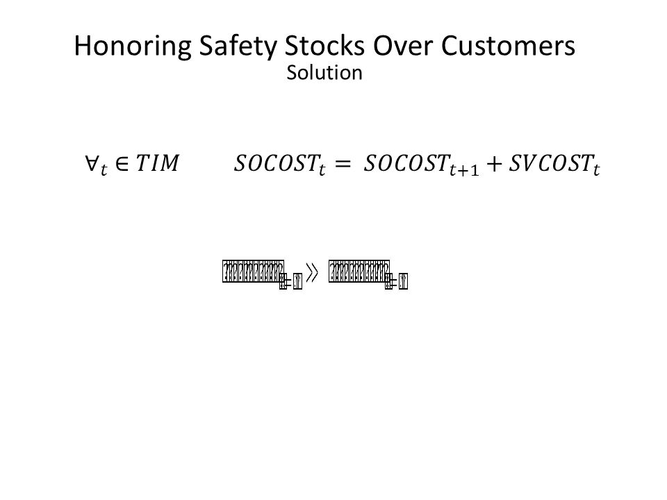 Honoring Safety Stocks Over Customers Solution
