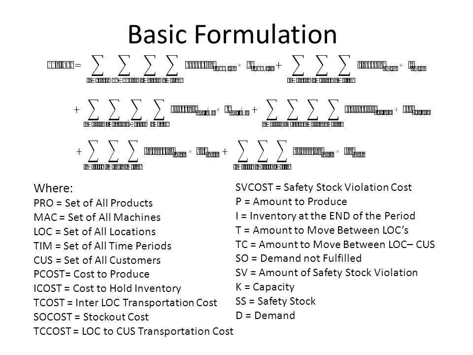 Basic Formulation Where: PRO = Set of All Products MAC = Set of All Machines LOC = Set of All Locations TIM = Set of All Time Periods CUS = Set of All