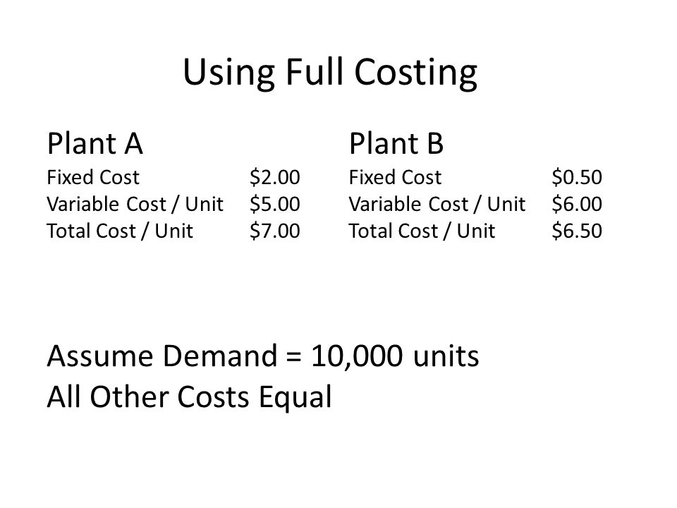 Using Full Costing Plant A Fixed Cost $2.00 Variable Cost / Unit $5.00 Total Cost / Unit$7.00 Plant B Fixed Cost $0.50 Variable Cost / Unit $6.00 Total Cost / Unit$6.50 Assume Demand = 10,000 units All Other Costs Equal