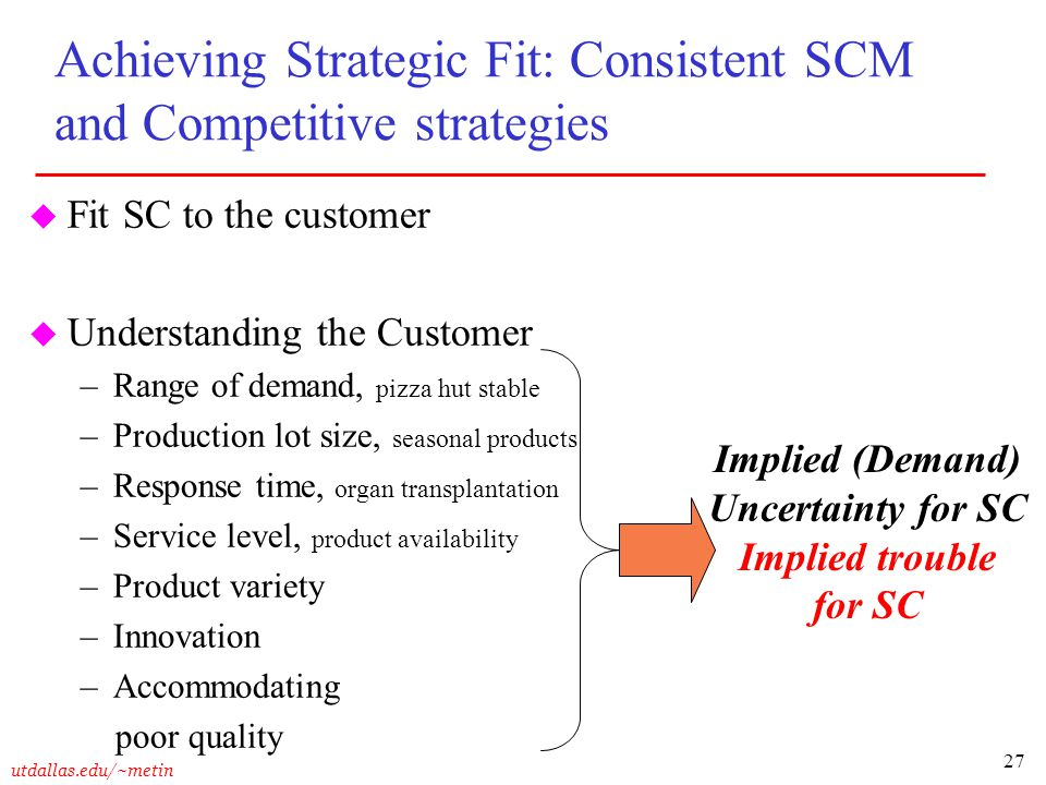 27 utdallas.edu/~metin Achieving Strategic Fit: Consistent SCM and Competitive strategies u Fit SC to the customer u Understanding the Customer –Range