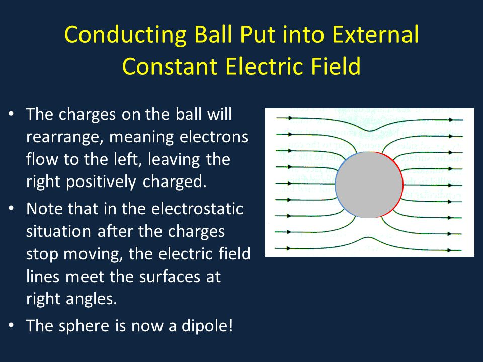 Conducting Ball Put into External Constant Electric Field The charges on the ball will rearrange, meaning electrons flow to the left, leaving the righ