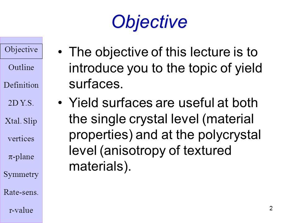 Objective Outline Definition 2D Y.S.Xtal. Slip vertices π-plane Symmetry Rate-sens.