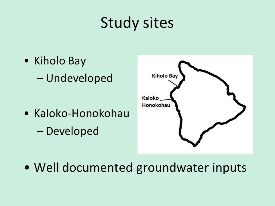 Study sites Kiholo Bay –Undeveloped Kaloko-Honokohau –Developed Well documented groundwater inputs