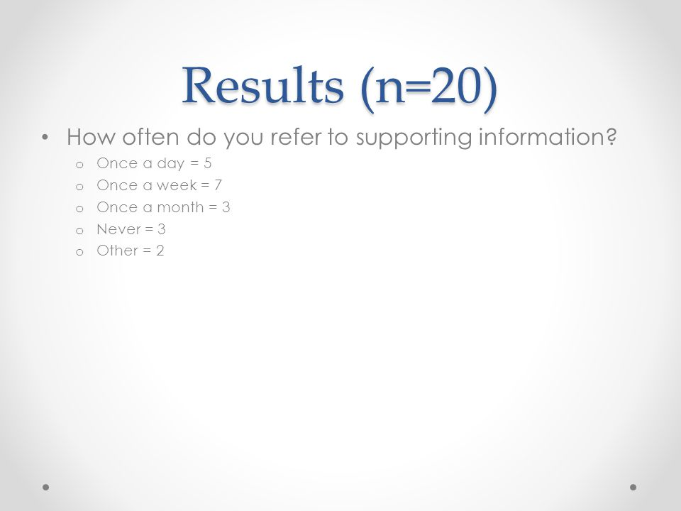 Results (n=20) Have you found any errata, inaccuracies or inconsistencies in the guideline.