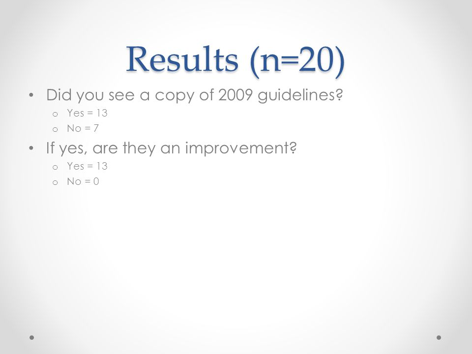 Results (n=20) Do you have your own copy.