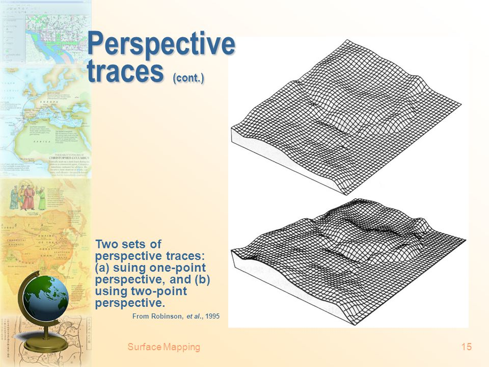 Surface Mapping14 Perspective traces Perspective traces: (a) fishnets where traces are drawn in both the x and y directions, (b) traces drawn only parallel to the x direction, (c) traces drawn only parallel to the y direction.
