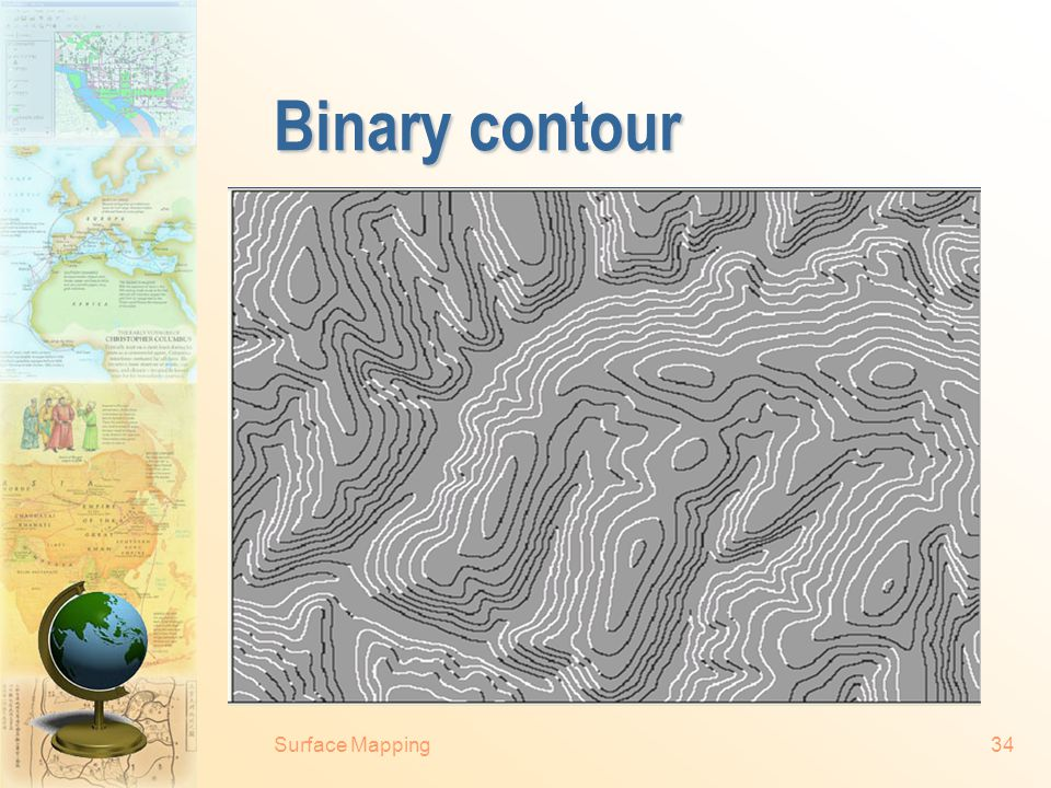 Surface Mapping33 A simple contour map