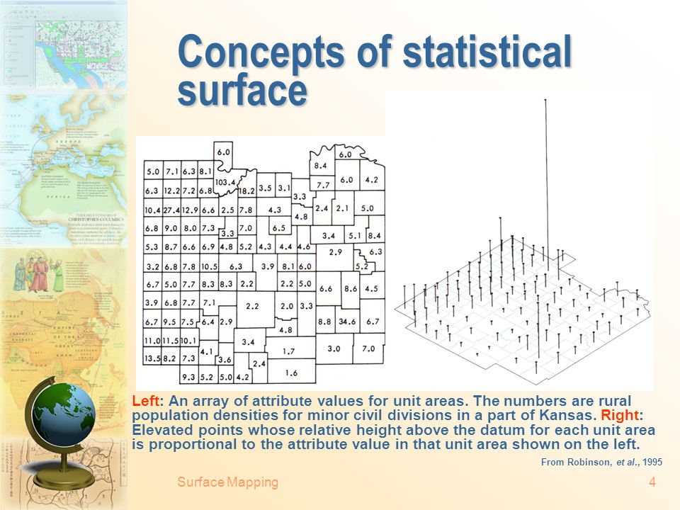 Surface Mapping3 Statistical surface  The statistical surface is one of the most important concepts in cartography.