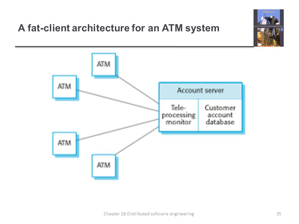 A fat-client architecture for an ATM system 35Chapter 18 Distributed software engineering