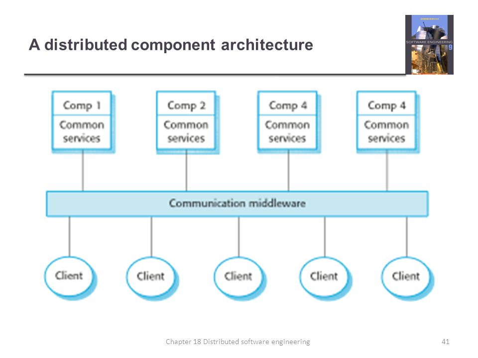 A distributed component architecture 41Chapter 18 Distributed software engineering