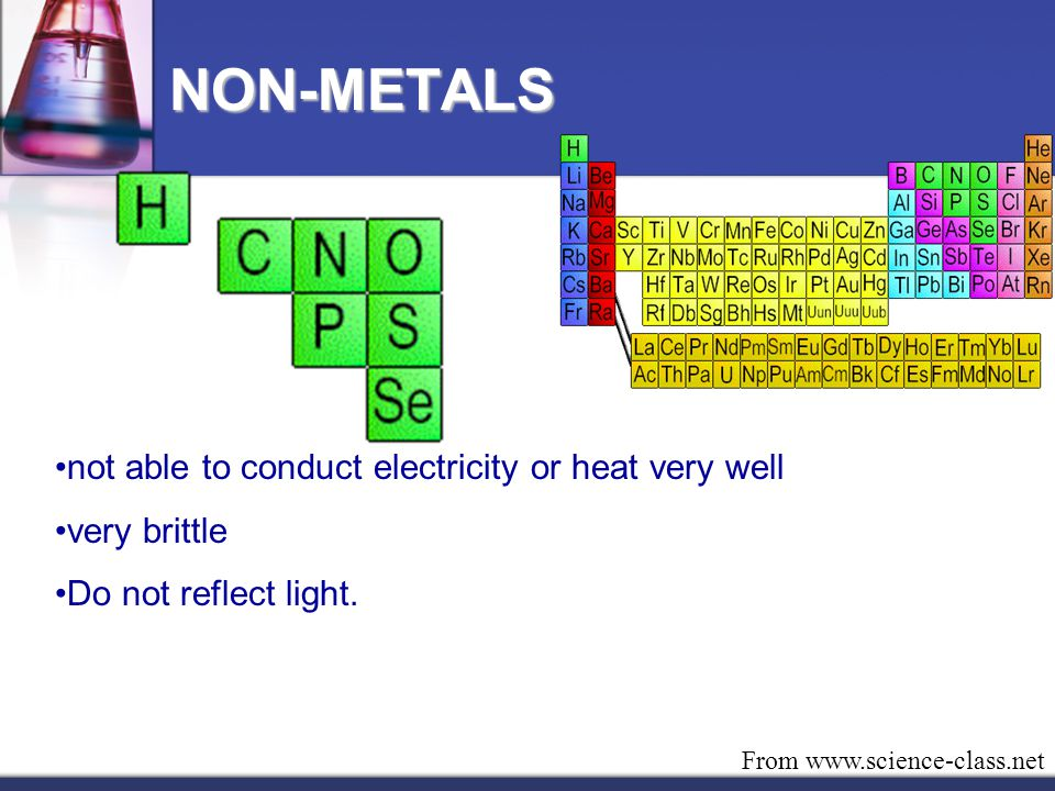 not able to conduct electricity or heat very well very brittle Do not reflect light. NON-METALS From www.science-class.net