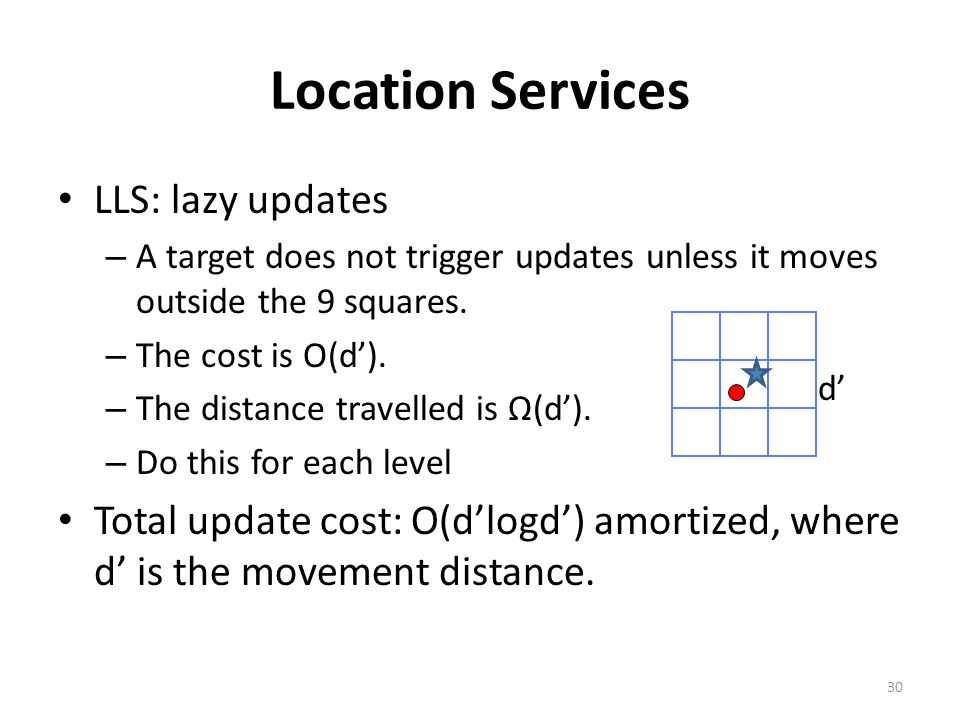 30 Location Services LLS: lazy updates – A target does not trigger updates unless it moves outside the 9 squares. – The cost is O(d'). – The distance