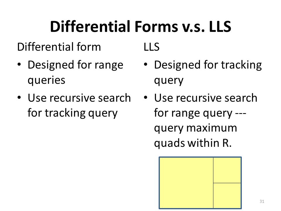 Differential Forms v.s.