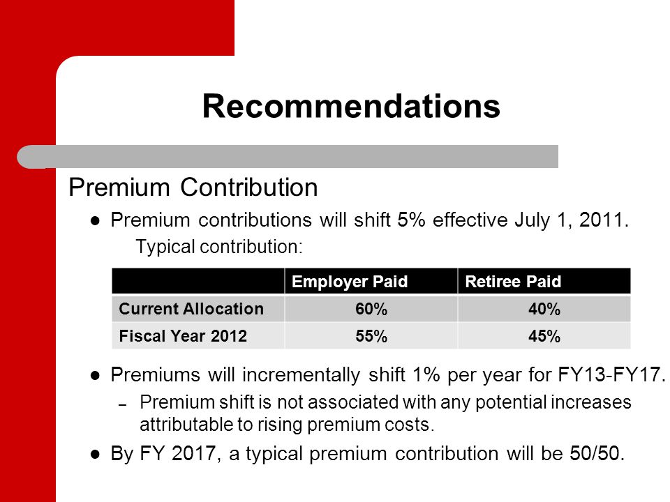 Recommendations Policy Changes and Clarifications Effective July 1, 2016, employees must be enrolled in UNM's Medical Insurance five consecutive years immediately preceding retirement.