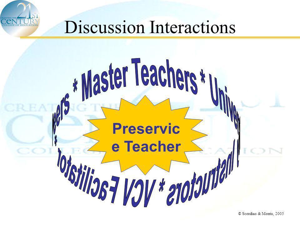 © Scordias & Morris, 2005 Discussion Interactions Preservic e Teacher