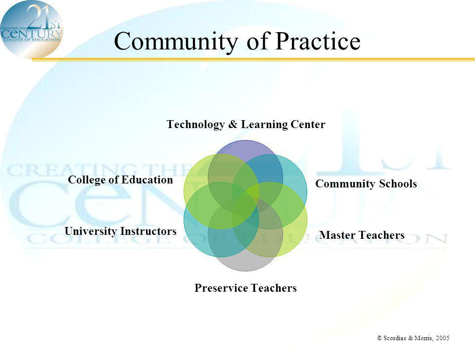 © Scordias & Morris, 2005 Community of Practice