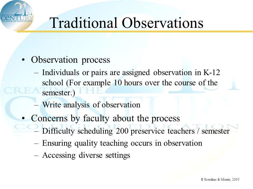 © Scordias & Morris, 2005 Traditional Observations Observation process –Individuals or pairs are assigned observation in K-12 school (For example 10 hours over the course of the semester.) –Write analysis of observation Concerns by faculty about the process –Difficulty scheduling 200 preservice teachers / semester –Ensuring quality teaching occurs in observation –Accessing diverse settings