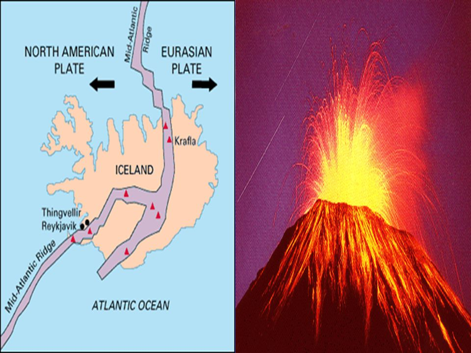 Convergent- Ocean-Ocean When two ocean plates meet When two ocean plates meet As the denser plate slides underneath the other, the plate melts to magma and rises As the denser plate slides underneath the other, the plate melts to magma and rises Magma reaches ocean floor and slowly rises to form volcanic island arcs Magma reaches ocean floor and slowly rises to form volcanic island arcs Earthquakes can occur Earthquakes can occur Example: Ring of Fire Example: Ring of Fire