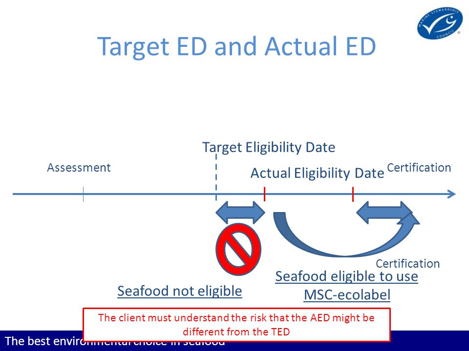 The best environmental choice in seafood Target ED and Actual ED Actual Eligibility Date Assessment Certification Target Eligibility Date The client m