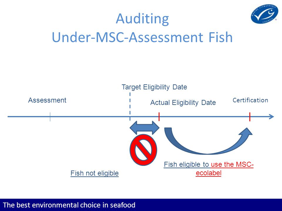 The best environmental choice in seafood Auditing Under-MSC-Assessment Fish Actual Eligibility Date Assessment Target Eligibility Date Fish eligible t