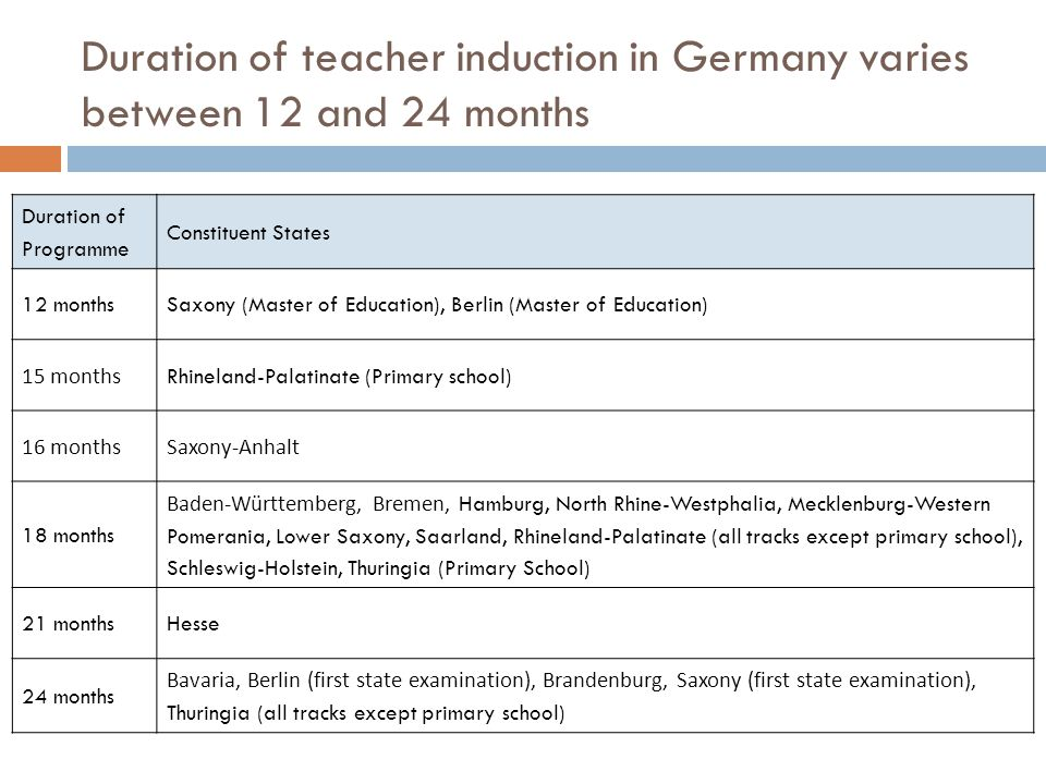 Duration of teacher induction in Germany varies between 12 and 24 months Duration of Programme Constituent States 12 monthsSaxony (Master of Education), Berlin (Master of Education) 15 months Rhineland-Palatinate (Primary school) 16 monthsSaxony-Anhalt 18 months Baden-Württemberg, Bremen, Hamburg, North Rhine-Westphalia, Mecklenburg-Western Pomerania, Lower Saxony, Saarland, Rhineland-Palatinate (all tracks except primary school), Schleswig-Holstein, Thuringia (Primary School) 21 monthsHesse 24 months Bavaria, Berlin (first state examination), Brandenburg, Saxony (first state examination), Thuringia (all tracks except primary school)