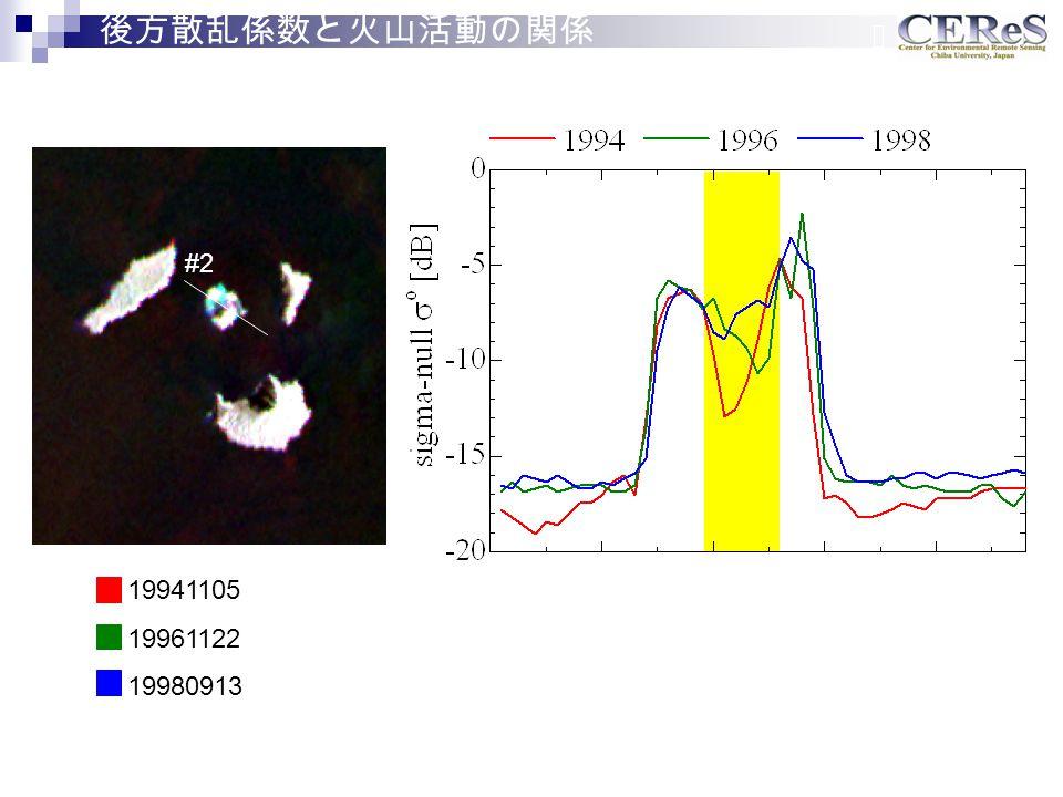 #2 19941105 19961122 19980913 後方散乱係数と火山活動の関係