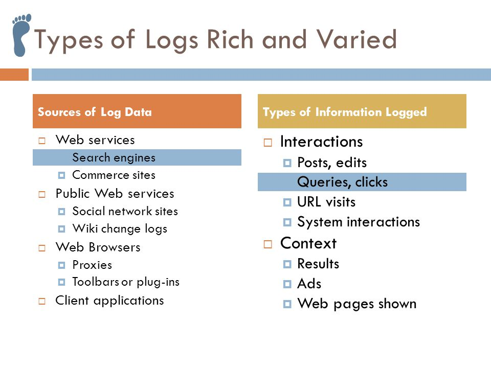 Types of Logs Rich and Varied  Web services  Search engines  Commerce sites  Public Web services  Social network sites  Wiki change logs  Web Browsers  Proxies  Toolbars or plug-ins  Client applications  Interactions  Posts, edits  Queries, clicks  URL visits  System interactions  Context  Results  Ads  Web pages shown Sources of Log DataTypes of Information Logged