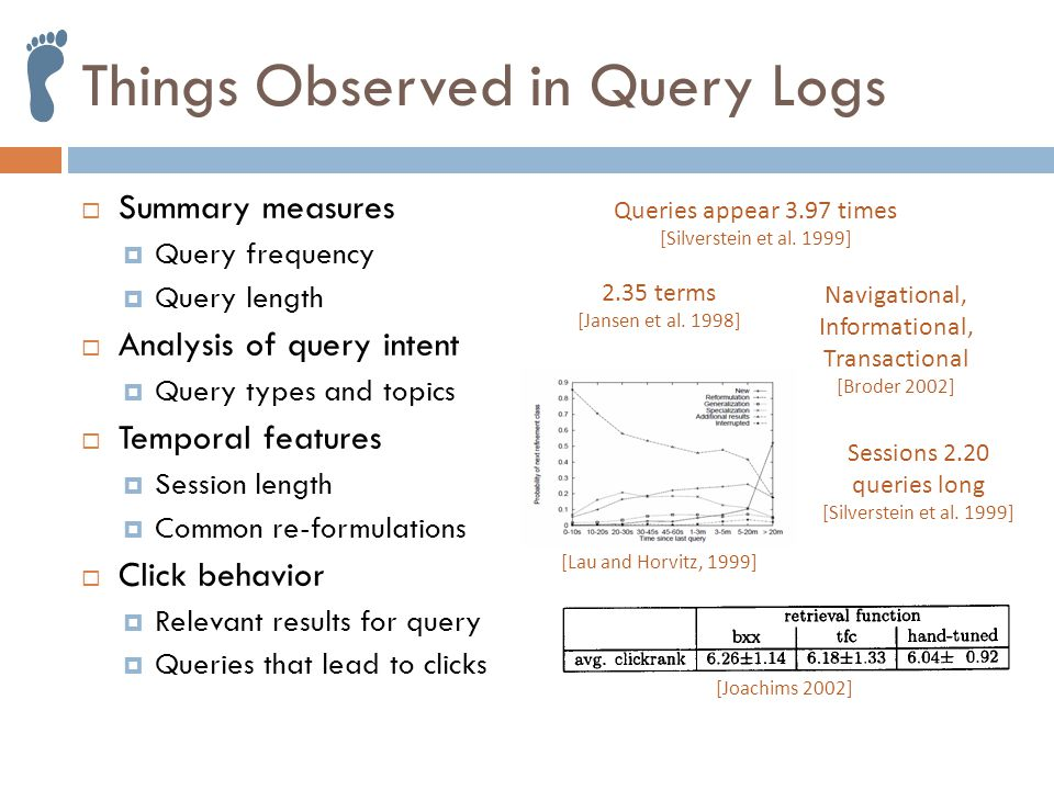 Things Observed in Query Logs  Summary measures  Query frequency  Query length  Analysis of query intent  Query types and topics  Temporal features  Session length  Common re-formulations  Click behavior  Relevant results for query  Queries that lead to clicks [Joachims 2002] Sessions 2.20 queries long [Silverstein et al.