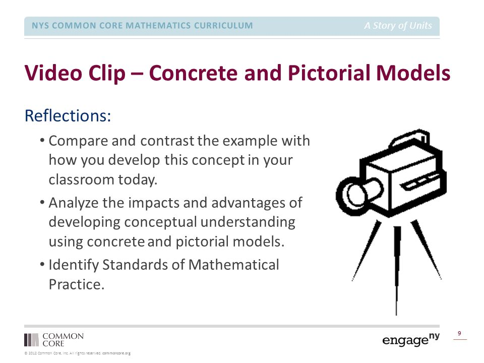 © 2012 Common Core, Inc. All rights reserved. commoncore.org NYS COMMON CORE MATHEMATICS CURRICULUM A Story of Units Video Clip – Concrete and Pictori