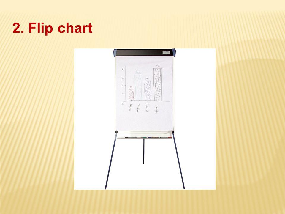 2. Flip chart