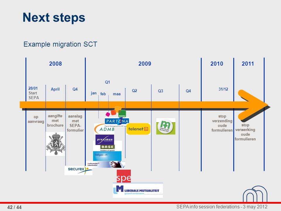 SEPA info session federations - 3 may 2012 42 / 44 Next steps 2008 2009 2011 2010 28/01 Start SEPA AprilQ4 aangifte met brochure op aanvraag aanslag met SEPA- formulier Q1 stop verzending oude formulieren stop verwerking oude formulieren 31/12 Q3 Q2 Q4 jan feb maa Example migration SCT